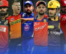 Top 10 Highest Paid Cricketers in the World [Updated 2020]