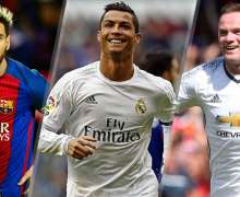 Top 10 Highest Paid Soccer Players 2020