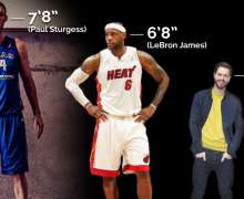 Top 10 All Time Tallest NBA Players [Updated 2021]
