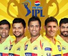 Top 10 Best T20 Teams In Cricket History