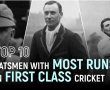 Top 10 Batsmen with Most Runs in First Class Cricket