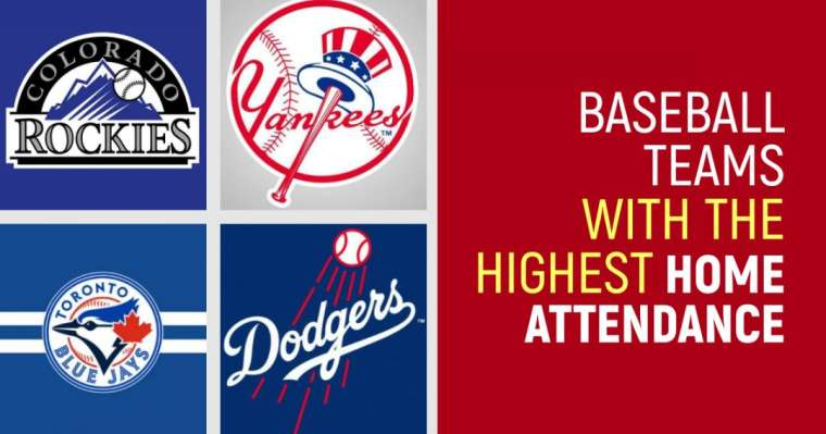 Top 10 Baseball Teams With The Highest Home Attendance