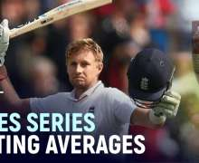 Best Ashes Series batting Averages