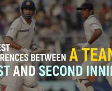 Top 10 Biggest Differences Between A Team's First And Second Innings