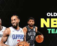 Top 10 Oldest NBA Teams In The World   Basketball Updates