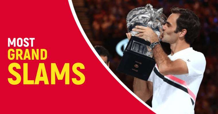 Top 10 Tennis Players With Most Grand Slams