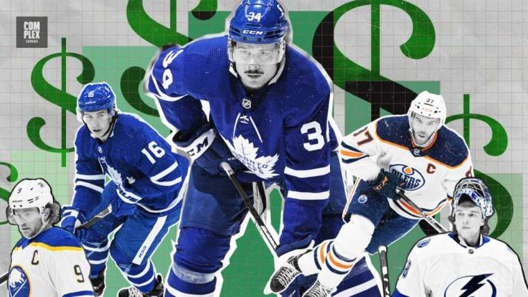 Who Are the Highest Paid NHL Stars?
