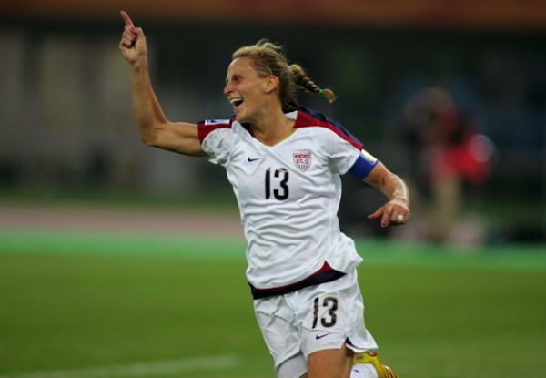 Most Popular Female Footballers in the World