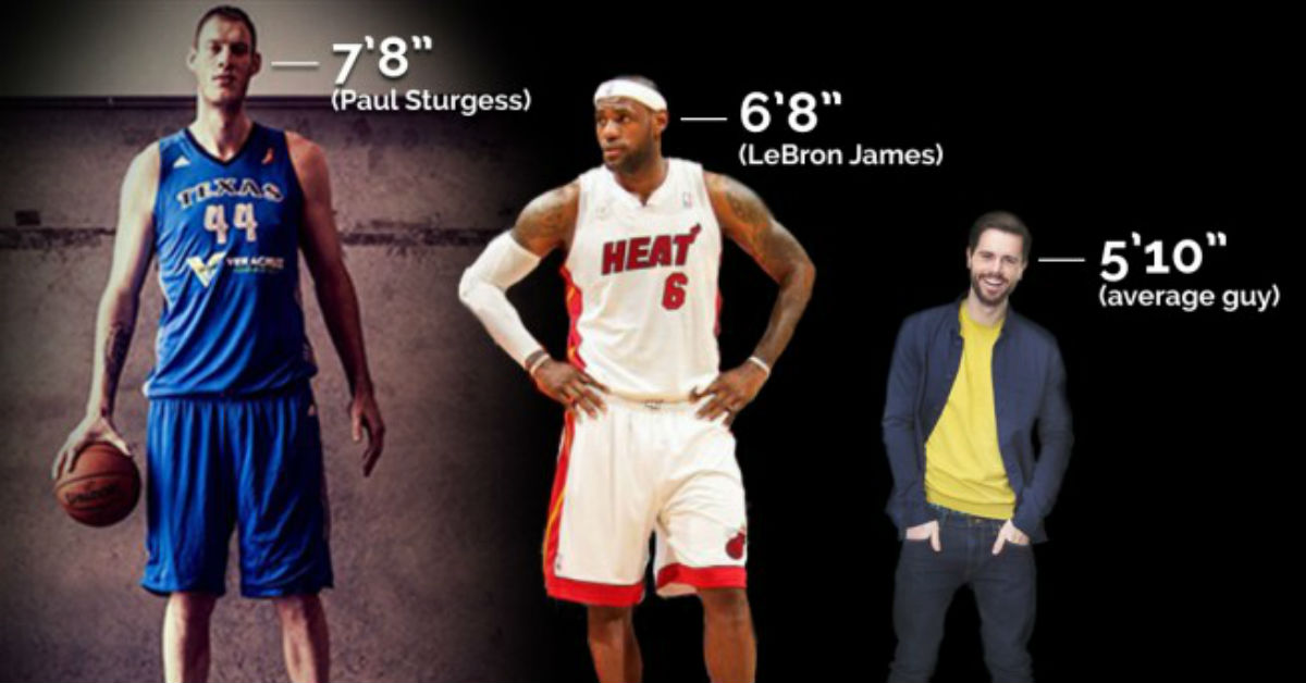 Tallest Athletes of All Time