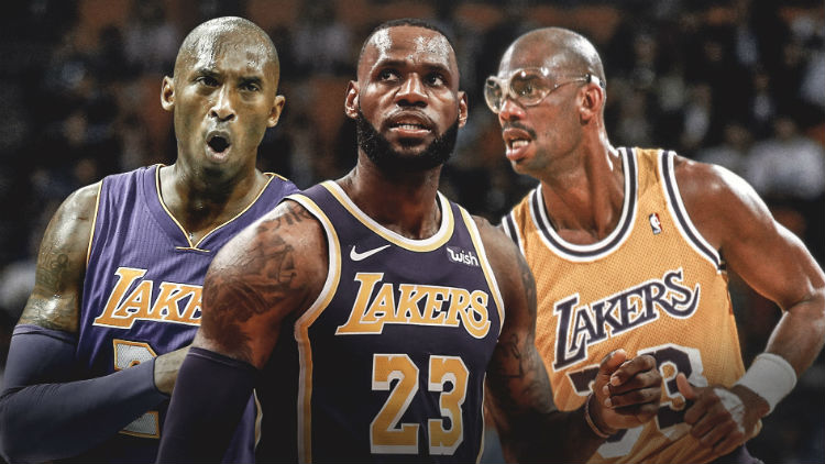 Highest Points Scorers In NBA History