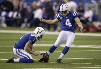 Highest Paid NFL Kickers In The World